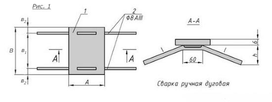 Закладная деталь МН-401 компании InoxMetal