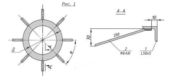 Схема закладной детали МН 776-795 компании InoxMetal