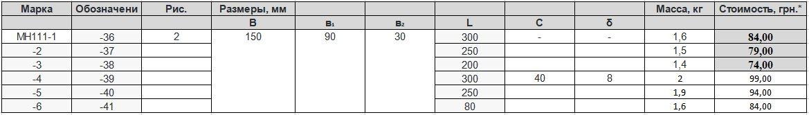 Прайс закладной детали МН-111 компании InoxMetal