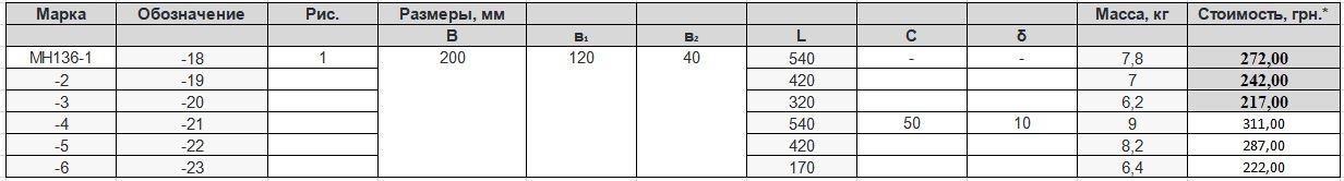 Прайс закладной детали МН-136 компании InoxMetal