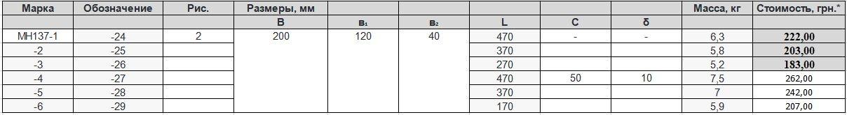 Прайс закладной детали МН-137 компании InoxMetal