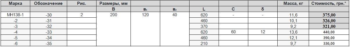 Прайс закладной детали МН-138 компании InoxMetal