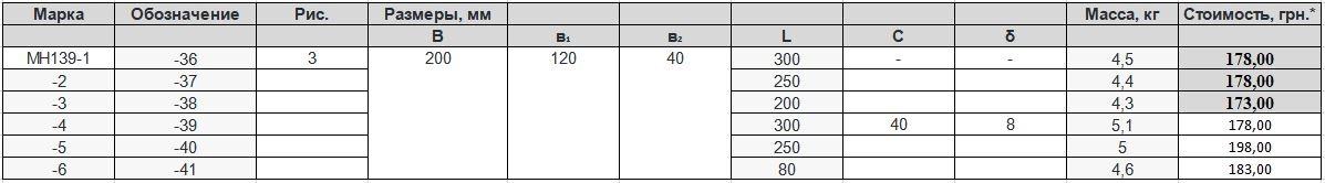 Прайс закладной детали МН-139 компании InoxMetal