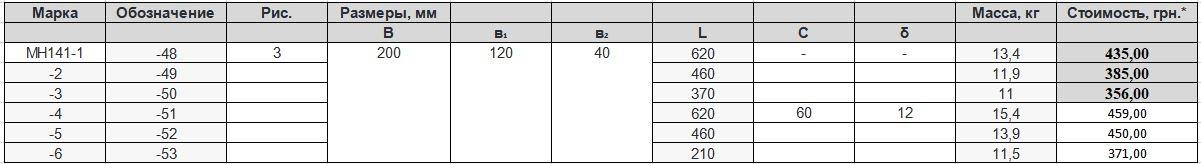 Прайс закладной детали МН-141 компании InoxMetal