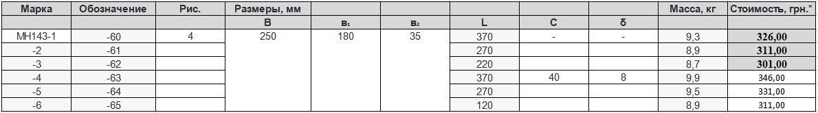 Прайс закладной детали МН-143 компании InoxMetal