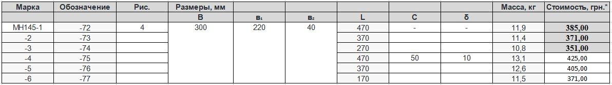 Прайс закладной детали МН-145 компании InoxMetal
