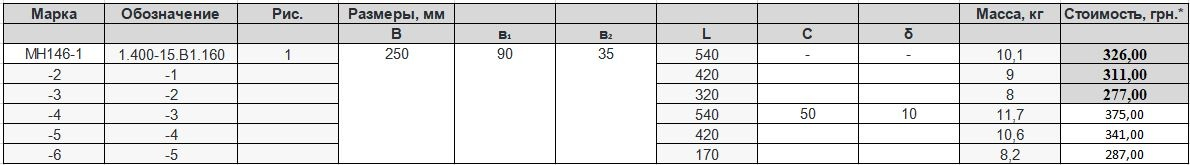 Прайс закладной детали МН-146 компании InoxMetal