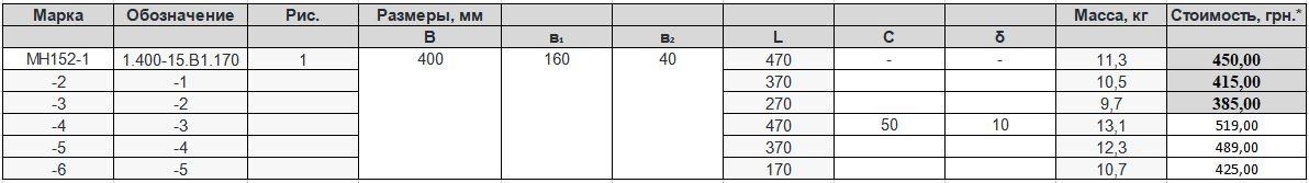 Прайс закладной детали МН-152 компании InoxMetal