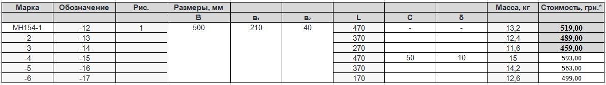 Прайс закладной детали МН-154 компании InoxMetal