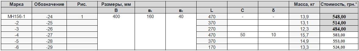Прайс закладной детали МН-156 компании InoxMetal