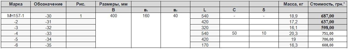 Прайс закладной детали МН-157 компании InoxMetal