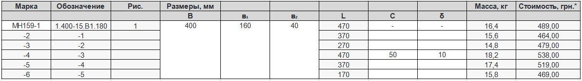 Прайс закладной детали МН-159 компании InoxMetal