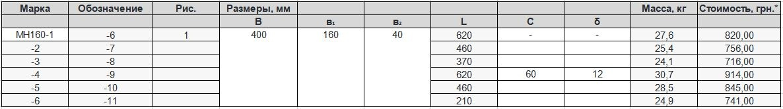 Прайс закладной детали МН-160 компании InoxMetal