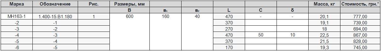 Прайс закладной детали МН-163 компании InoxMetal