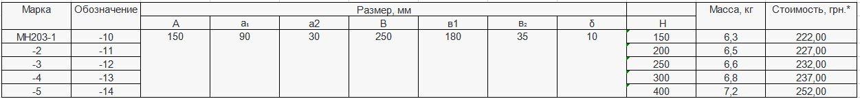 Прайс закладной детали МН-203 компании InoxMetal