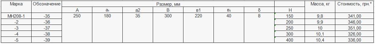 Прайс закладной детали МН-208 компании InoxMetal