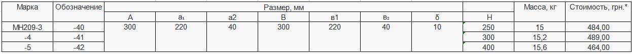 Прайс закладной детали МН-209 компании InoxMetal