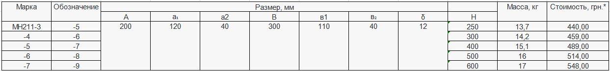 Прайс закладной детали МН-211 компании InoxMetal