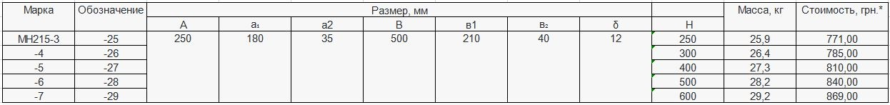 Прайс закладной детали МН-215 компании InoxMetal