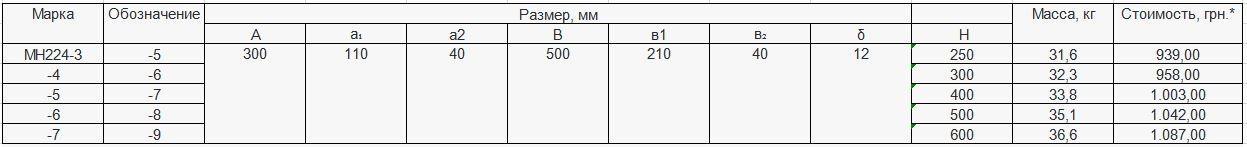 Прайс закладной детали МН-224 компании InoxMetal