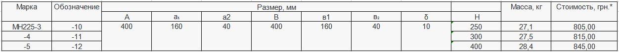 Прайс закладной детали МН-225 компании InoxMetal