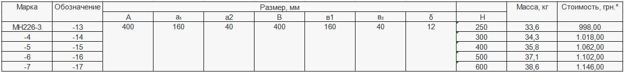 Прайс закладной детали МН-226 компании InoxMetal