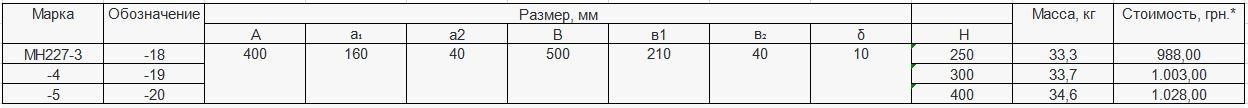 Прайс закладной детали МН-227 компании InoxMetal