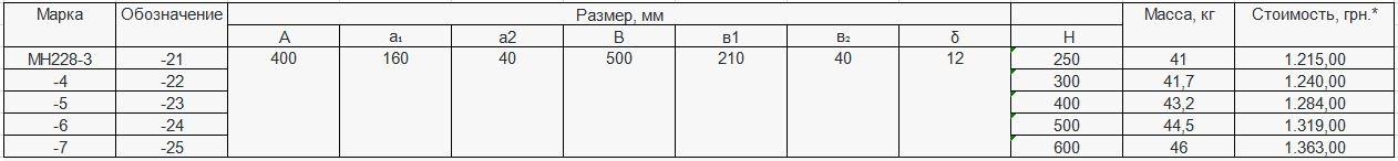 Прайс закладной детали МН-228 компании InoxMetal
