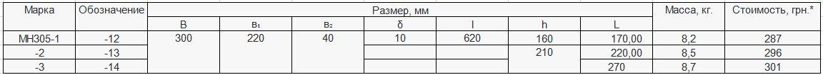 Прайс закладной детали МН-305 компании InoxMetal