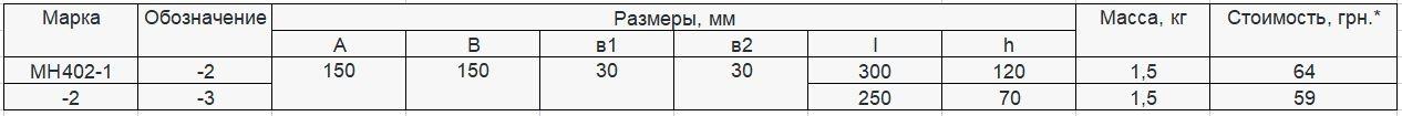 Прайс закладной детали МН-402 компании InoxMetal