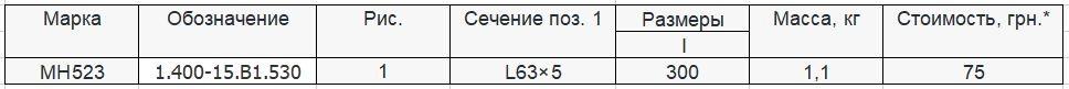Прайс закладной детали МН-523 компании InoxMetal