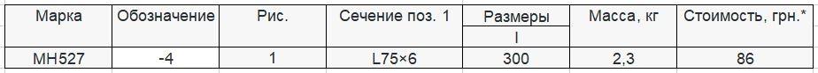 Прайс закладной детали МН-527 компании InoxMetal