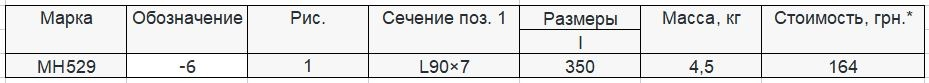 Прайс закладной детали МН-529 компании InoxMetal