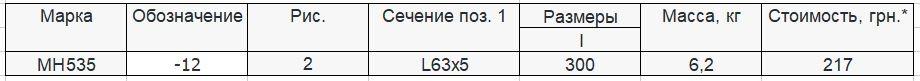 Прайс закладной детали МН-535 компании InoxMetal