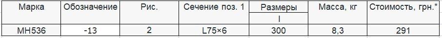 Прайс закладной детали МН-536 компании InoxMetal