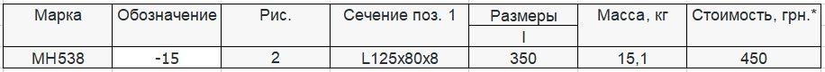 Прайс закладной детали МН-538 компании InoxMetal