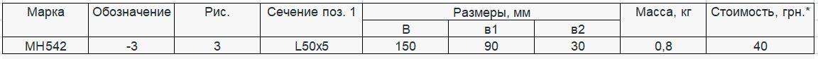 Прайс закладной детали МН-542 компании InoxMetal