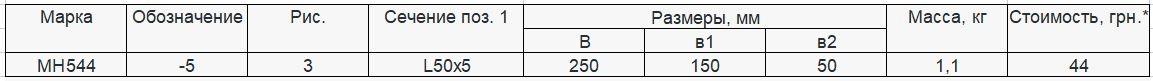 Прайс закладной детали МН-544 компании InoxMetal