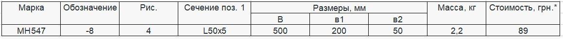Прайс закладной детали МН-547 компании InoxMetal