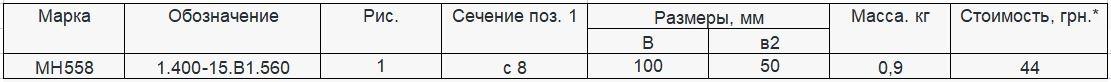 Прайс закладной детали МН-558 компании InoxMetal