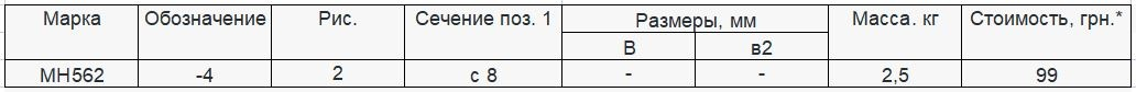 Прайс закладной детали МН-562 компании InoxMetal