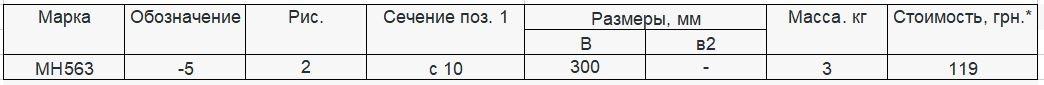Прайс закладной детали МН-563 компании InoxMetal