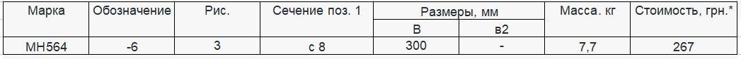 Прайс закладной детали МН-564 компании InoxMetal