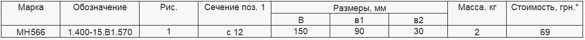 Прайс закладной детали МН-566 компании InoxMetal