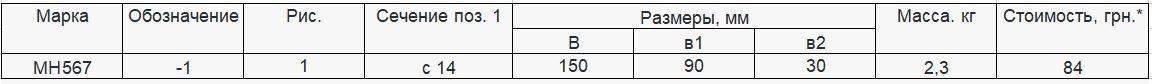Прайс закладной детали МН-567 компании InoxMetal