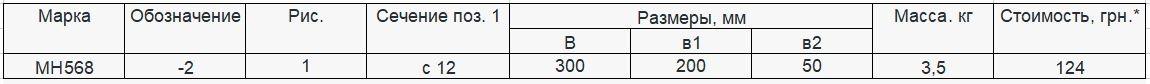 Прайс закладной детали МН-568 компании InoxMetal