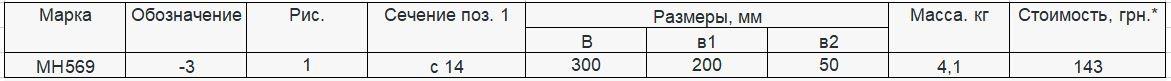 Прайс закладной детали МН-569 компании InoxMetal