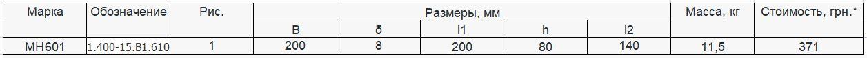 Прайс закладной детали МН-601 компании InoxMetal