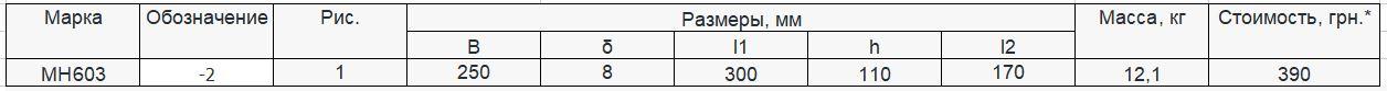 Прайс закладной детали МН-603 компании InoxMetal