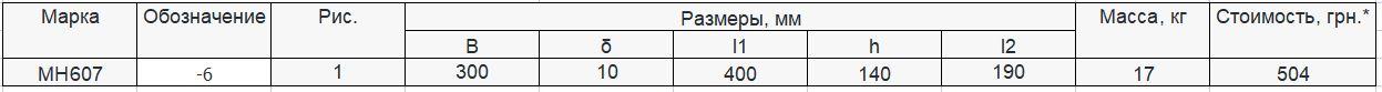 Прайс закладной детали МН-607 компании InoxMetal